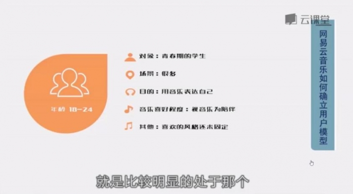 微专业:产品经理成长训练营 视频截图